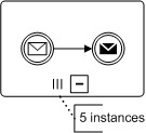 Multiple Instance Parallel Mode