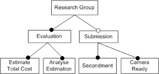 fm-bpmn-research-e883738dcb810ecb4044ea53faa1d71d683c029d