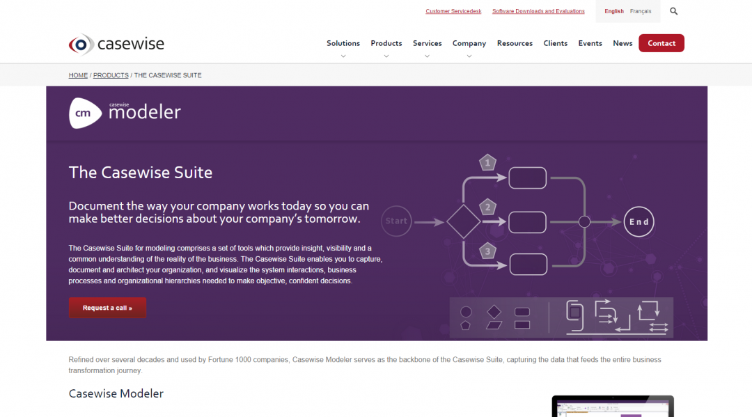 casewise corporate modeler suite