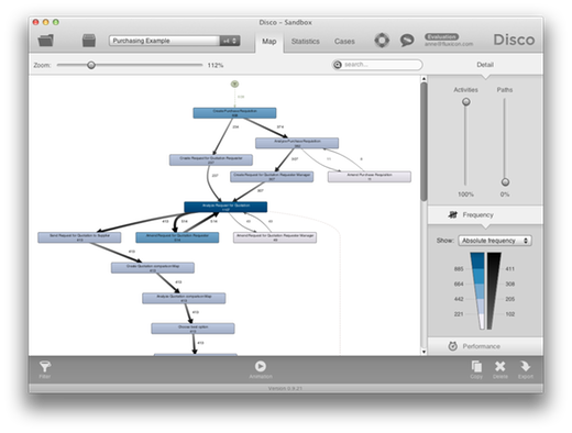 Disco automatically creates process maps from your data