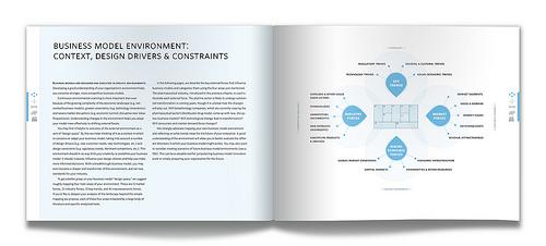 Business Model Design Environment