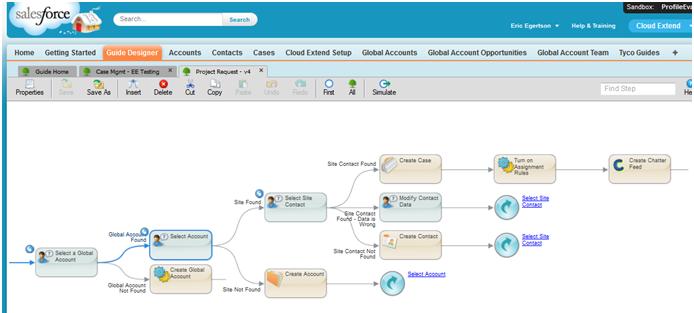 Salesforce Field Service Management : Supercharging salesforce portals to improve customer
