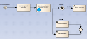 A BPMN Model with Decision Activity