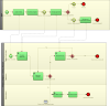 Step 4: Adding the last lane with the Yaoqiang BPMN modeler
