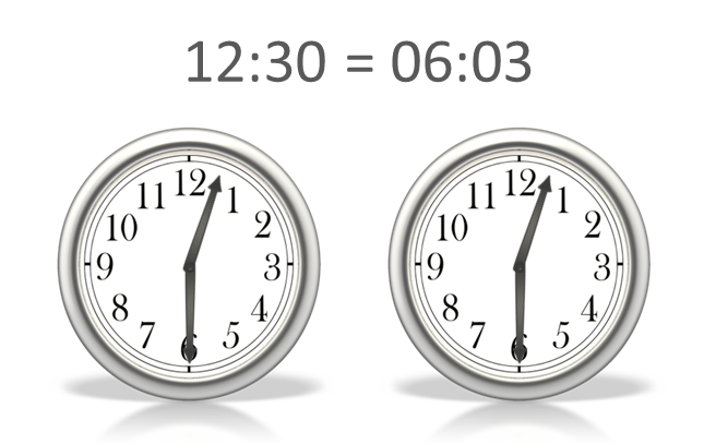 Clock with indistiguishable hands