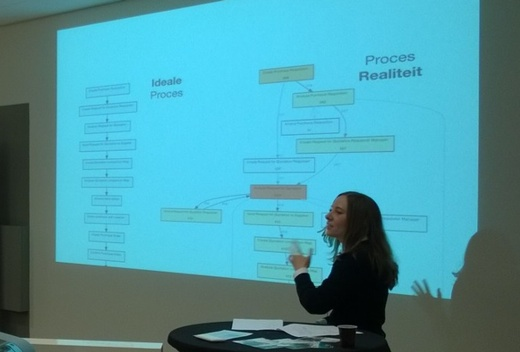 Anne Rozinat introduction at Process Mining for Customer Journeys SIG event