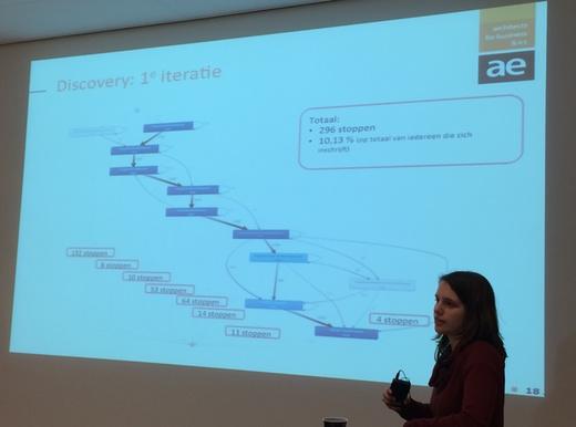 Ellen Van Molle Presents Case Study about Process Mining of Customer Journey