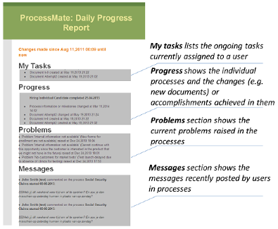 Daily progress report showing ongoing status, progress, problems and tasks