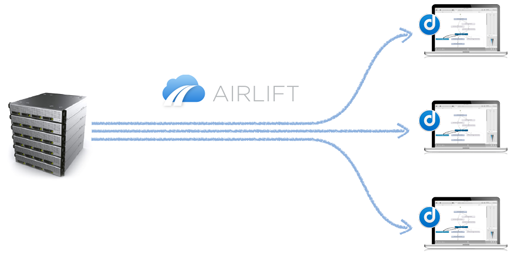 Airlift distribution