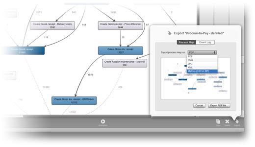 Process Metrics CSV Export