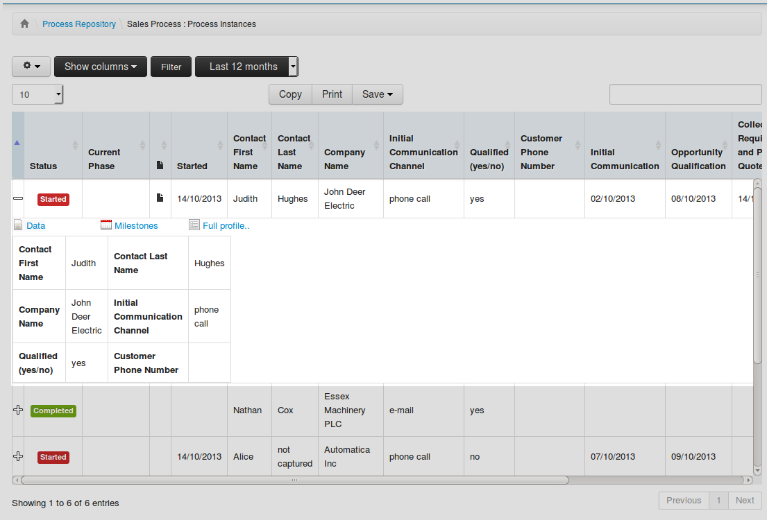 In-line process instance view : drop down showing all parameters of a selected process