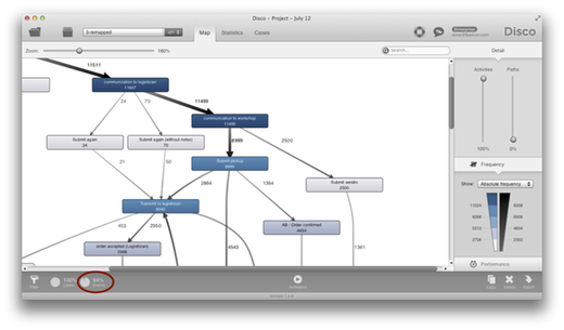 """The process map without """"Spider activities"""" is much simpler (click to enlarge)"""