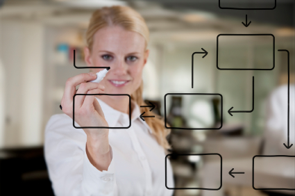 Process Automation Software