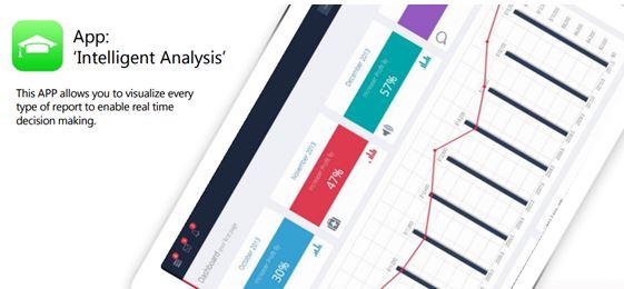 app intelligen analysis