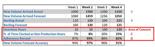 Chart_Making_Data_Actionable_resized
