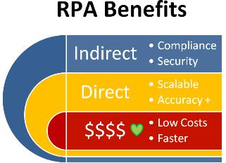 RPA-FAO-Benefits-edit