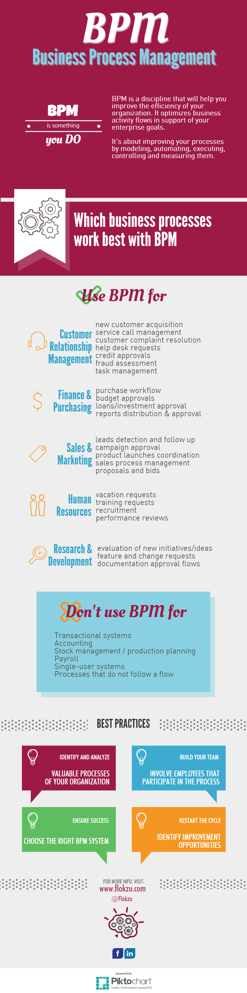 best processes to automate