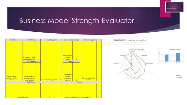 Business Model Evaluator V1