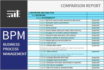 business process management bpm software evaluation