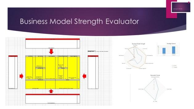 Business Model Analyzer V2
