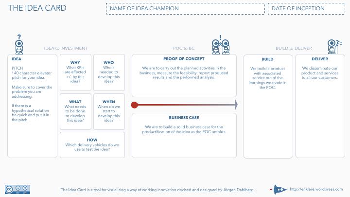 The_Idea_Card