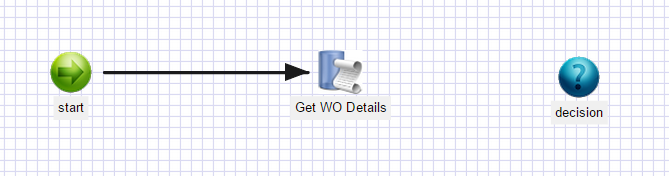 Suggestive Steps Workflow decisions