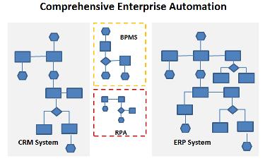 Enterprise-Automation-edit