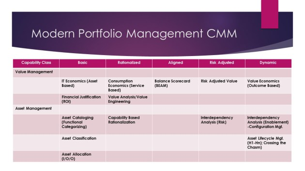 Enterprise Portfolio Management - Bpi