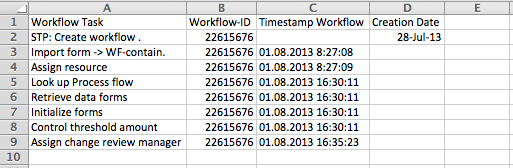 Example Snippet in Excel
