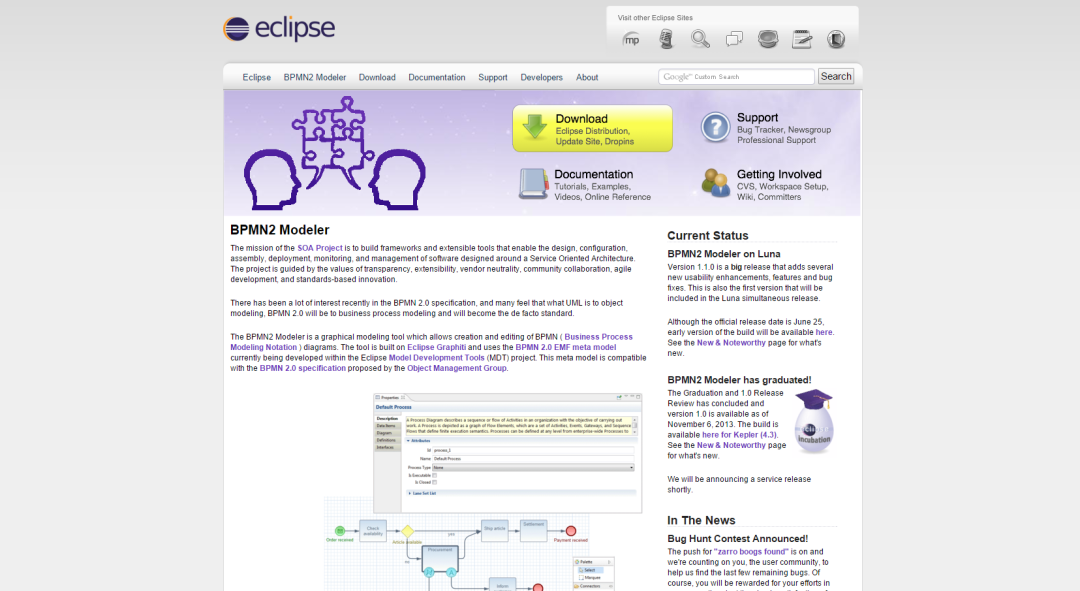 Eclipse bpmn2 modeler bpi the destination for everything process eclipse bpmn2 modeler ccuart Gallery