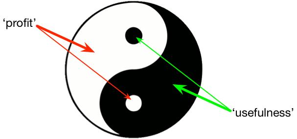 yin-yang-profit-use-8bd5772a2688fc64fea6a9d1fb7bf2e9c2a00258