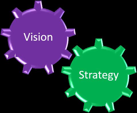 Vision_Strategy-fb8ab3f22bc674ff4ea2330dfa4ae42a298872f9