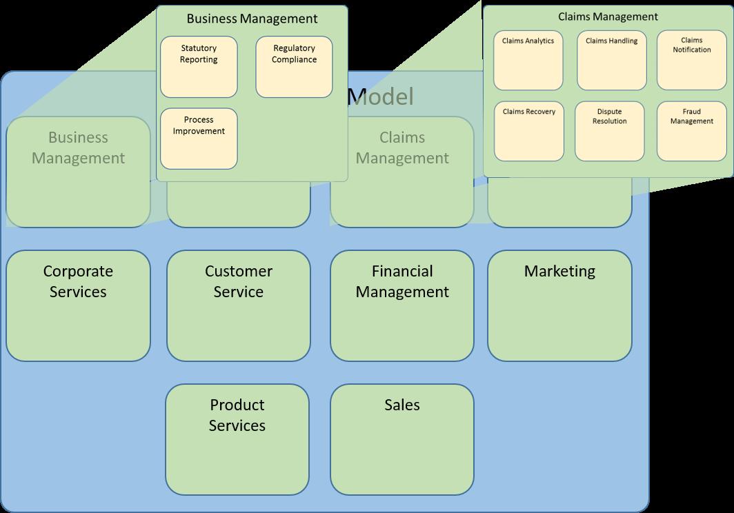 Insurance_Capability_Model_Detail1