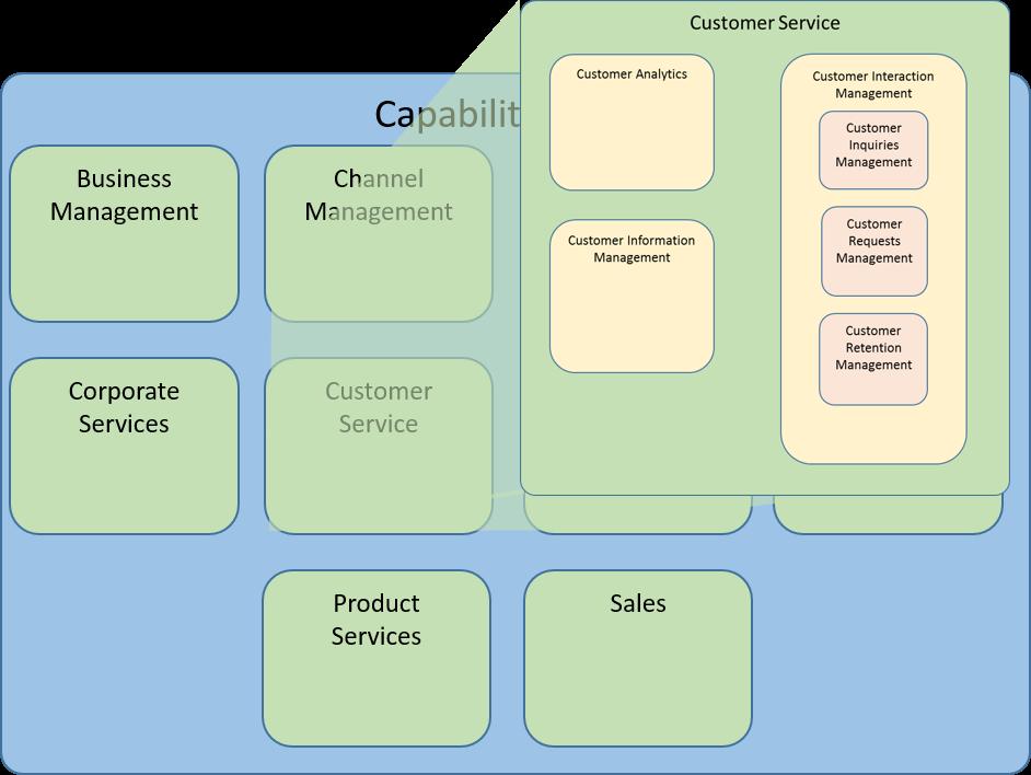 Insurance_Capability_Model_Detail2
