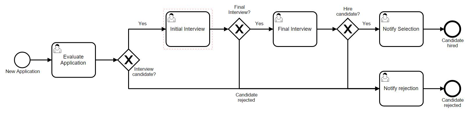 workflow_recruitment