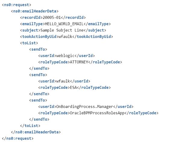 Input XML