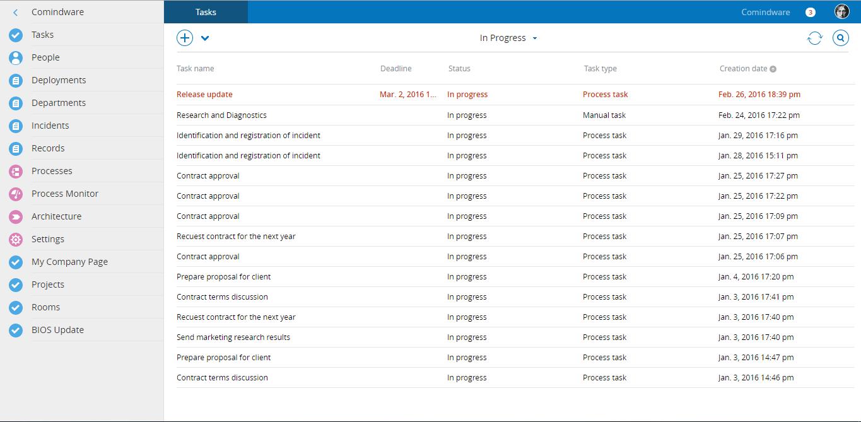 Effective Task Management Software