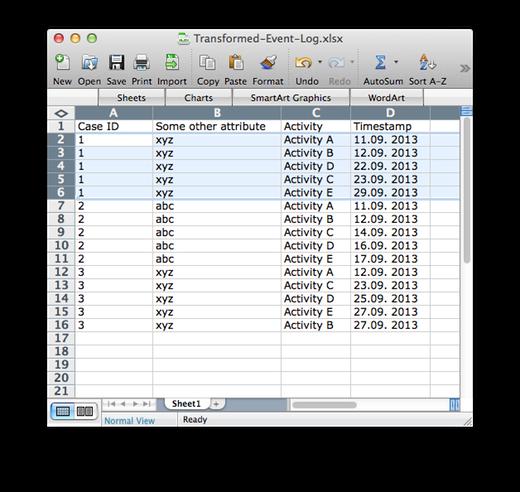 Transformed Event Log (click to enlarge)