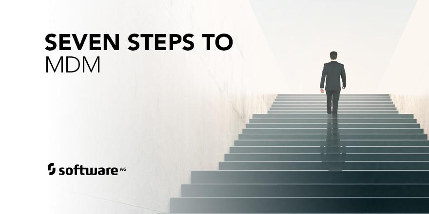 SAG_Twitter_MEME_Seven_Steps_To_MDM_Dec16-1.jpg