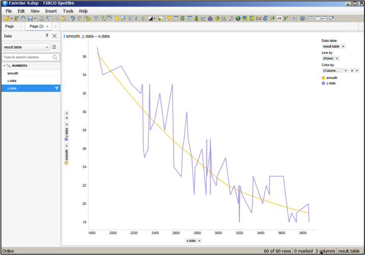 How to Register a New Data Function in TIBCO Spotfire - BPI - The