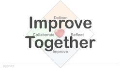improve+together-6583449a69c6b36581a5639a82cf098796f36c74