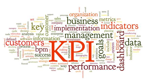 KPIs tracking