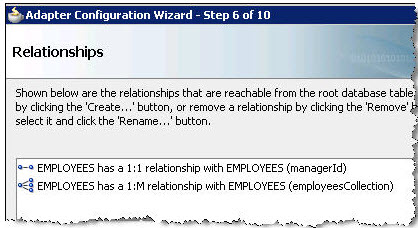 EMPLOYEES table relationships