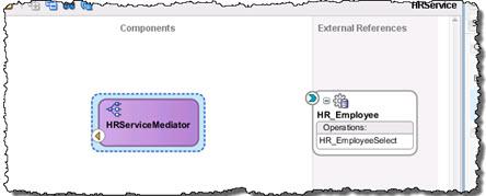 Mediator Added
