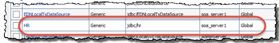 HR is present in the data source list