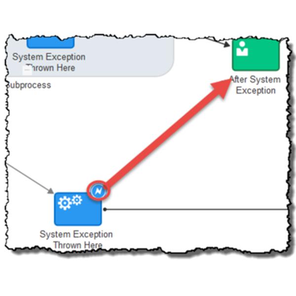 Error Boundary Event set to catch a System Exception