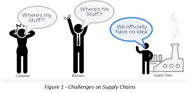 challenges1-c7b6216672a4348b253fa03c2bf055a8a3a81251