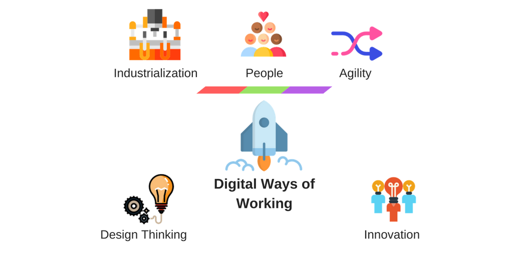 the new digital ways of working bpi the destination for