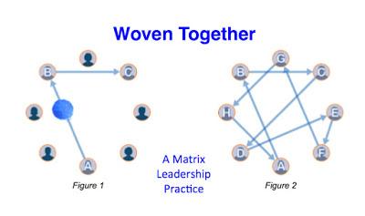 Blog+-+Woven+Together+gra-38626e5fd1d2ce3a6322539cc90539058fb5c7cc