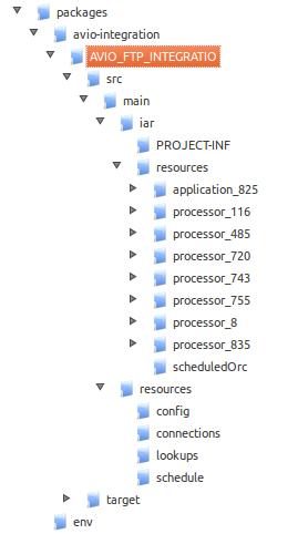 Export Folder Structure